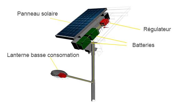 lampadaire solaire photovoltaïque pour eclairage public