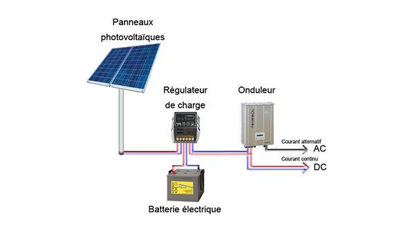 installation photovoltaïque pour site isole Tunisie