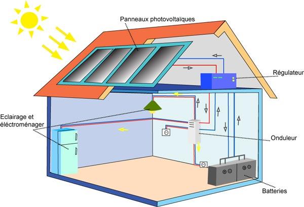 Panneaux-solaires-ou-photovoltaïque-tunisie